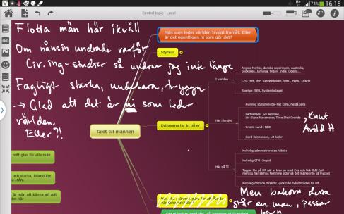 PrintScreen med S-Pen og Mindjet